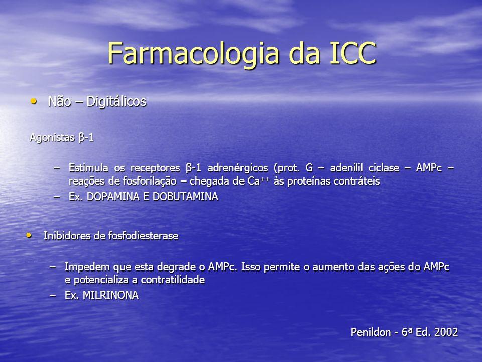 Farmacologia da ICC Não – Digitálicos Não – Digitálicos Agonistas β-1 –Estimula os receptores β-1 adrenérgicos (prot. G – adenilil ciclase – AMPc – re