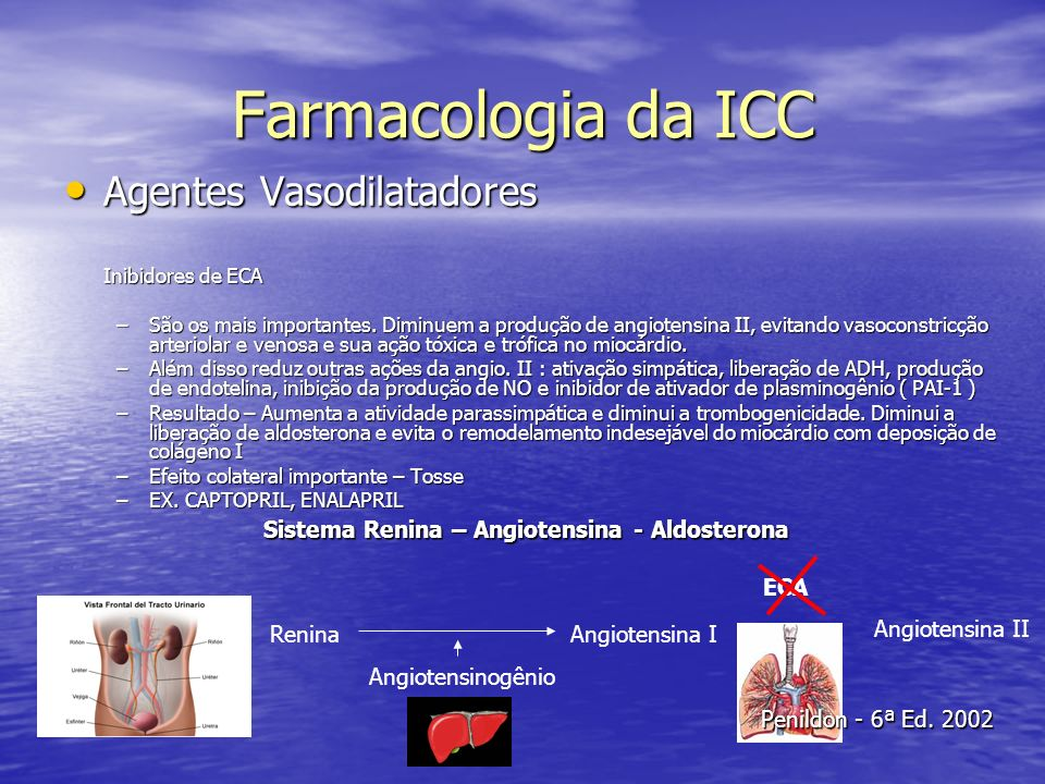 Farmacologia da ICC Agentes Vasodilatadores Agentes Vasodilatadores Inibidores de ECA –São os mais importantes. Diminuem a produção de angiotensina II