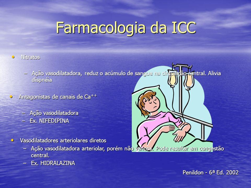 Farmacologia da ICC Nitratos Nitratos –Ação vasodilatadora, reduz o acúmulo de sangue na circulação central. Alivia dispnéia Antagonistas de canais de