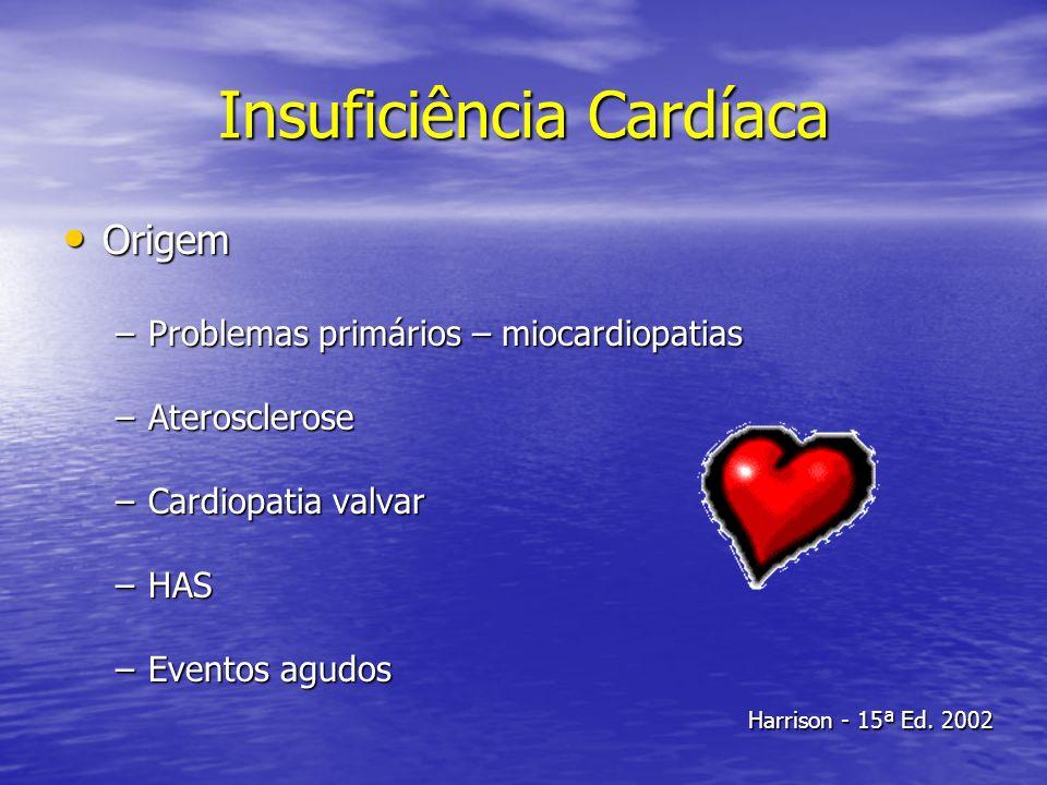 Insuficiência Cardíaca Origem Origem –Problemas primários – miocardiopatias –Aterosclerose –Cardiopatia valvar –HAS –Eventos agudos Harrison - 15ª Ed.