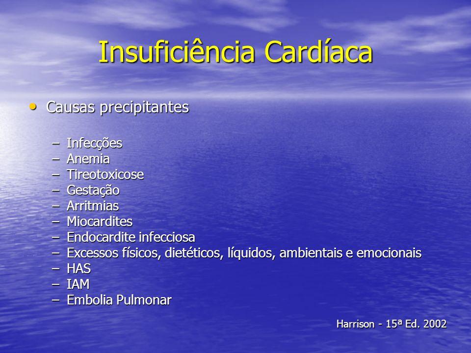 Insuficiência Cardíaca Causas precipitantes Causas precipitantes –Infecções –Anemia –Tireotoxicose –Gestação –Arritmias –Miocardites –Endocardite infe