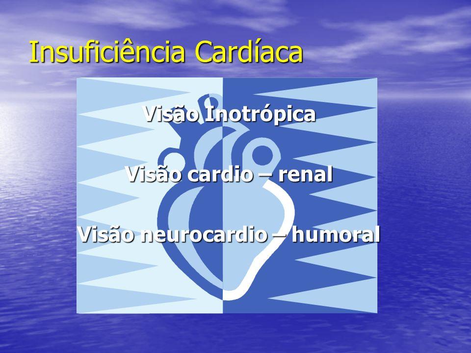 Insuficiência Cardíaca Visão Inotrópica Visão cardio – renal Visão neurocardio – humoral