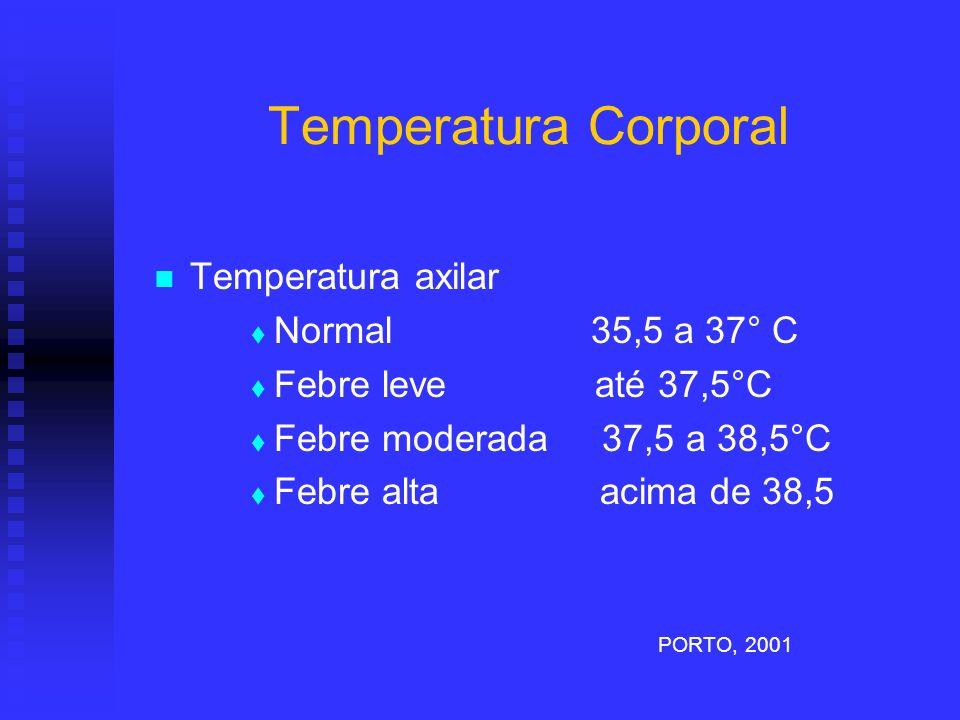 Temperatura Corporal Temperatura axilar Normal 35,5 a 37° C Febre leve até 37,5°C Febre moderada 37,5 a 38,5°C Febre alta acima de 38,5 PORTO, 2001