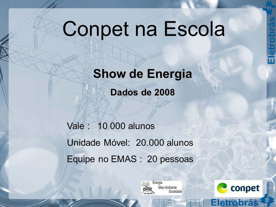 Conpet na Escola Vale : 10 000 alunos Unidade Móvel: 20.000 alunos Equipe no EMAS : 20 pessoas Show de Energia Dados de 2008