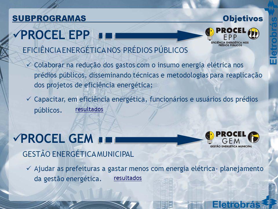 PROCEL EPP EFICIÊNCIA ENERGÉTICA NOS PRÉDIOS PÚBLICOS Colaborar na redução dos gastos com o insumo energia elétrica nos prédios públicos, disseminando