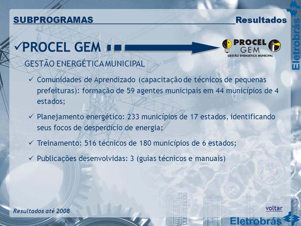 PROCEL GEM GESTÃO ENERGÉTICA MUNICIPAL Comunidades de Aprendizado (capacitação de técnicos de pequenas prefeituras): formação de 59 agentes municipais