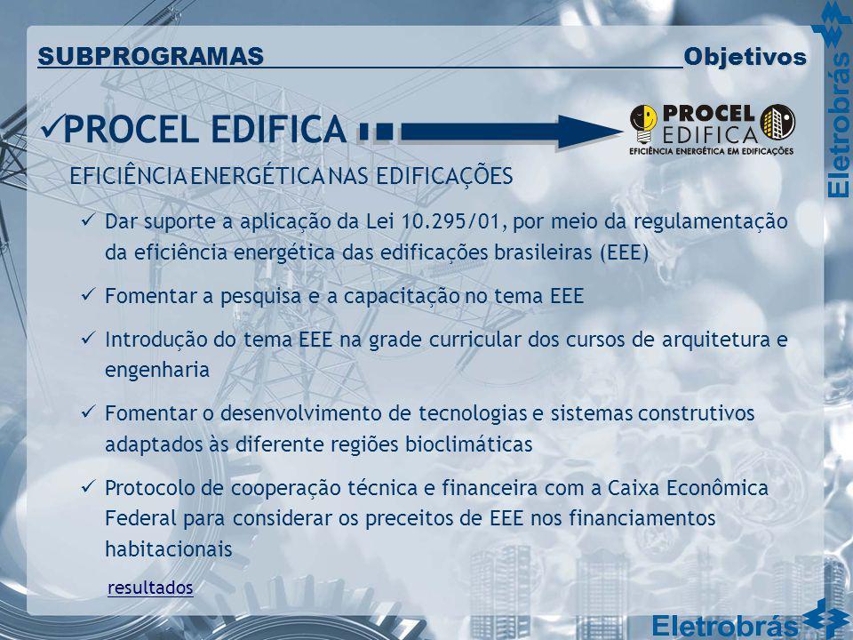 PROCEL EDIFICA EFICIÊNCIA ENERGÉTICA NAS EDIFICAÇÕES Dar suporte a aplicação da Lei 10.295/01, por meio da regulamentação da eficiência energética das