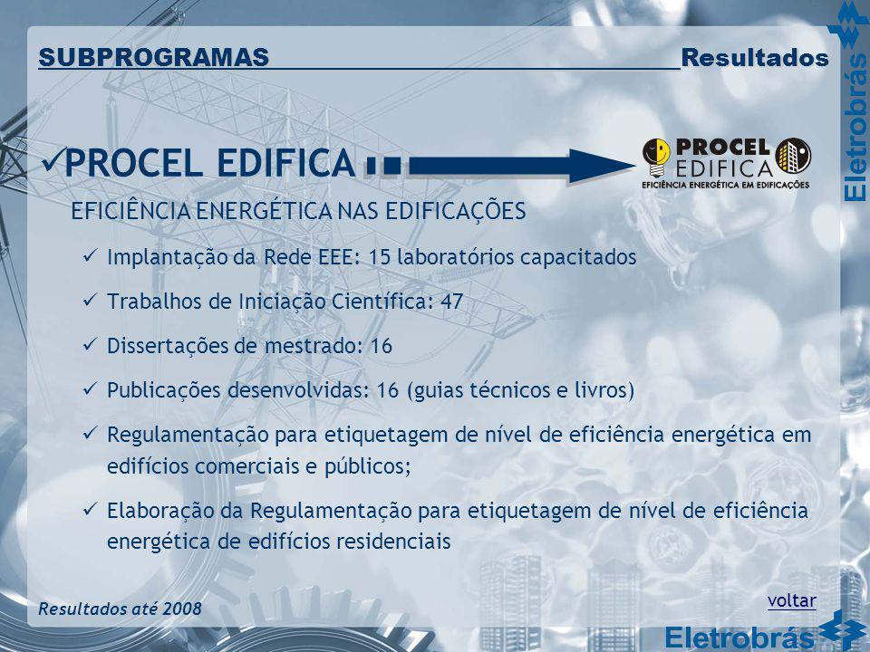 PROCEL EDIFICA EFICIÊNCIA ENERGÉTICA NAS EDIFICAÇÕES Implantação da Rede EEE: 15 laboratórios capacitados Trabalhos de Iniciação Científica: 47 Disser