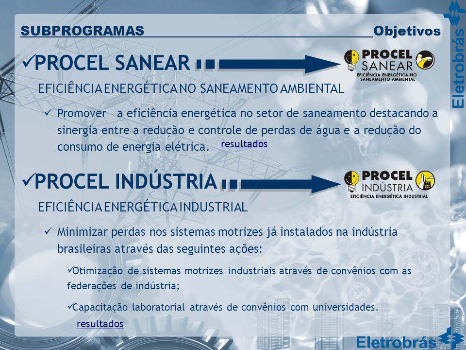PROCEL SANEAR EFICIÊNCIA ENERGÉTICA NO SANEAMENTO AMBIENTAL Promover a eficiência energética no setor de saneamento destacando a sinergia entre a redu