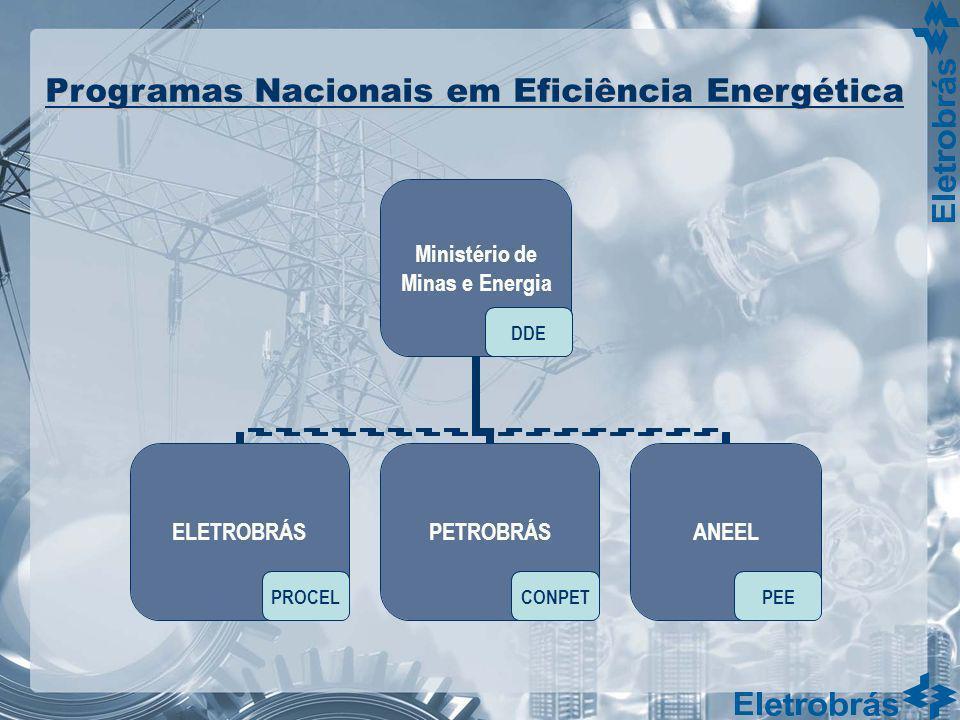 DDE PROCELCONPETPEE Programas Nacionais em Eficiência Energética