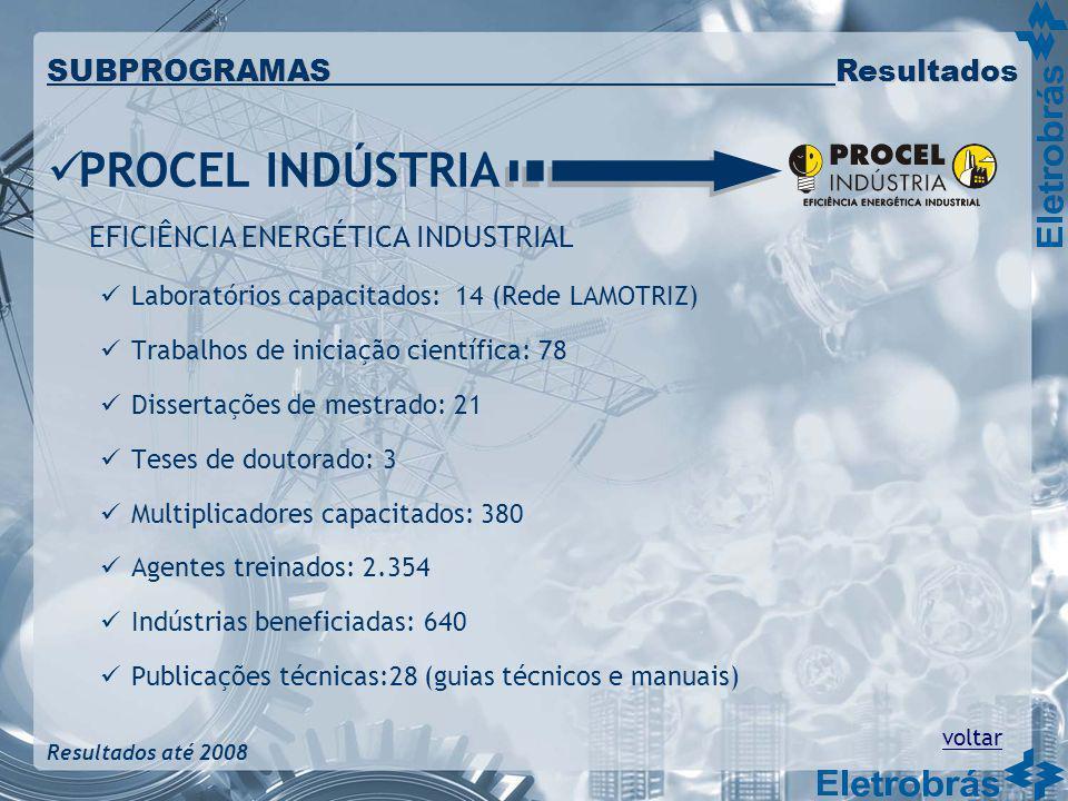 PROCEL INDÚSTRIA EFICIÊNCIA ENERGÉTICA INDUSTRIAL Laboratórios capacitados: 14 (Rede LAMOTRIZ) Trabalhos de iniciação científica: 78 Dissertações de m