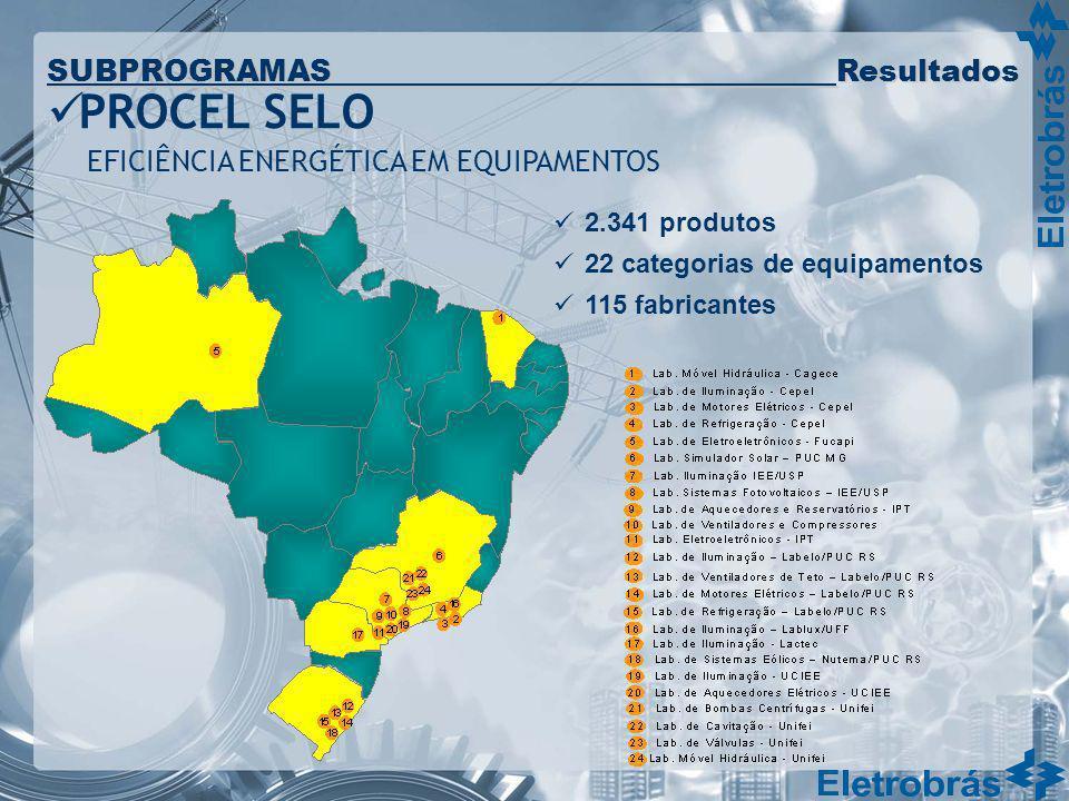 PROCEL SELO EFICIÊNCIA ENERGÉTICA EM EQUIPAMENTOS SUBPROGRAMAS Resultados 2.341 produtos 22 categorias de equipamentos 115 fabricantes