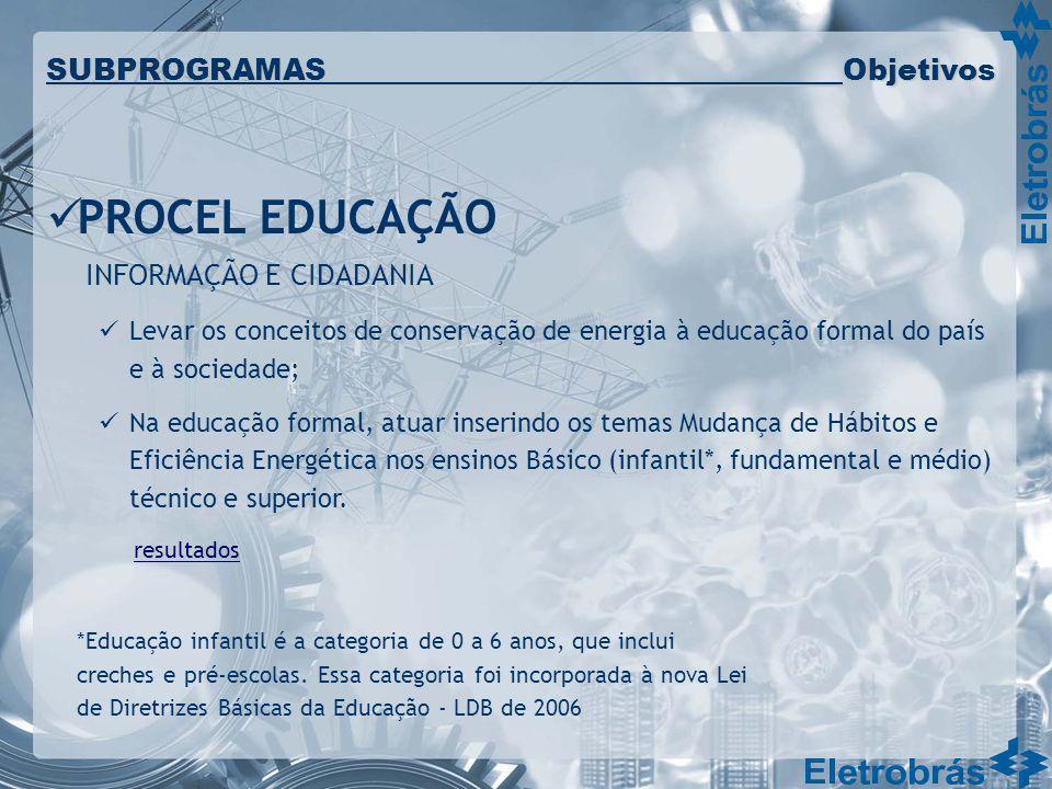 PROCEL EDUCAÇÃO INFORMAÇÃO E CIDADANIA Levar os conceitos de conservação de energia à educação formal do país e à sociedade; Na educação formal, atuar