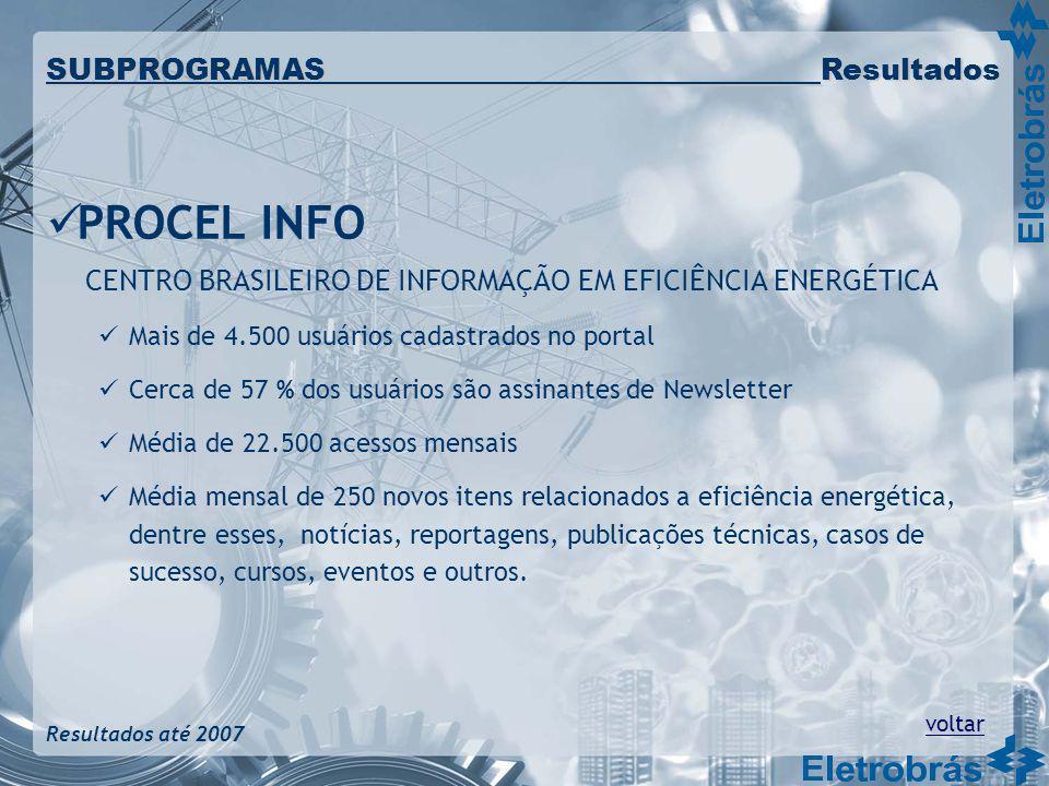 PROCEL INFO CENTRO BRASILEIRO DE INFORMAÇÃO EM EFICIÊNCIA ENERGÉTICA Mais de 4.500 usuários cadastrados no portal Cerca de 57 % dos usuários são assin