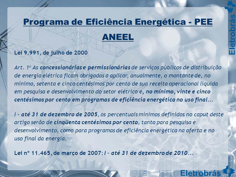 Programa de Eficiência Energética - PEE ANEEL Lei 9.991, de julho de 2000 Art. 1 o As concessionárias e permissionárias de serviços públicos de distri