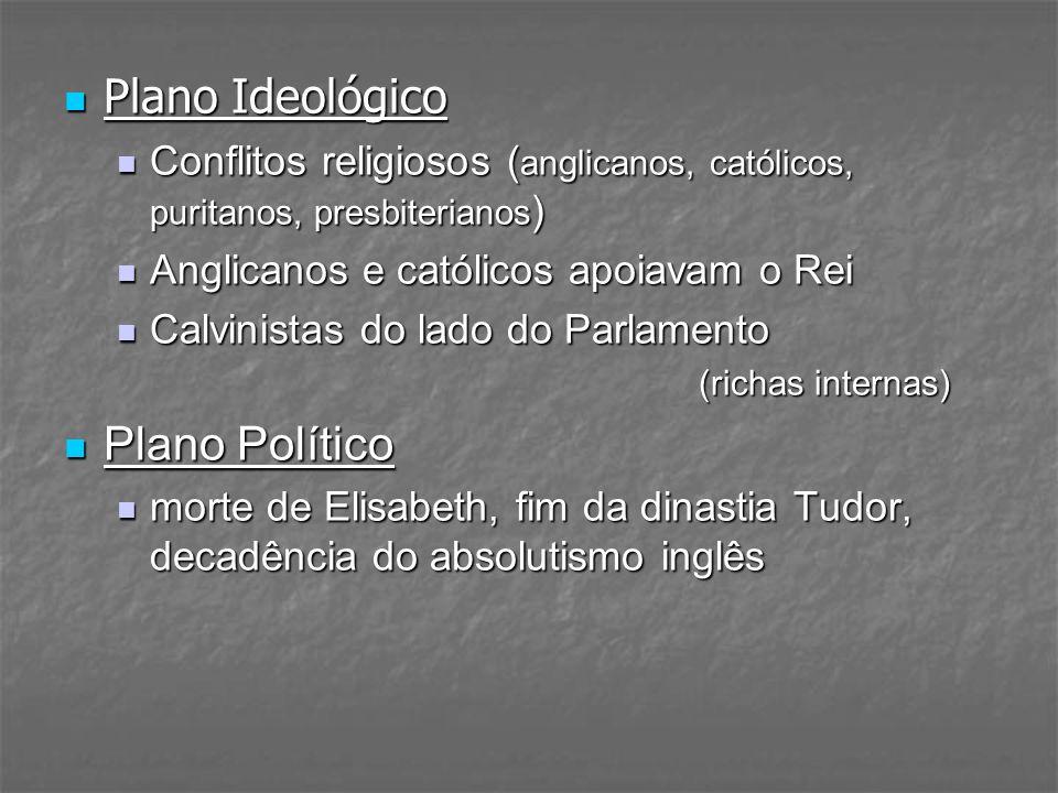 Plano Ideológico Plano Ideológico Conflitos religiosos ( anglicanos, católicos, puritanos, presbiterianos ) Conflitos religiosos ( anglicanos, católic