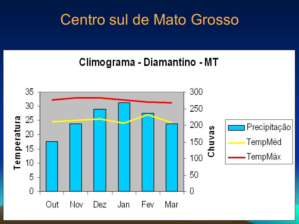 Centro sul de Mato Grosso