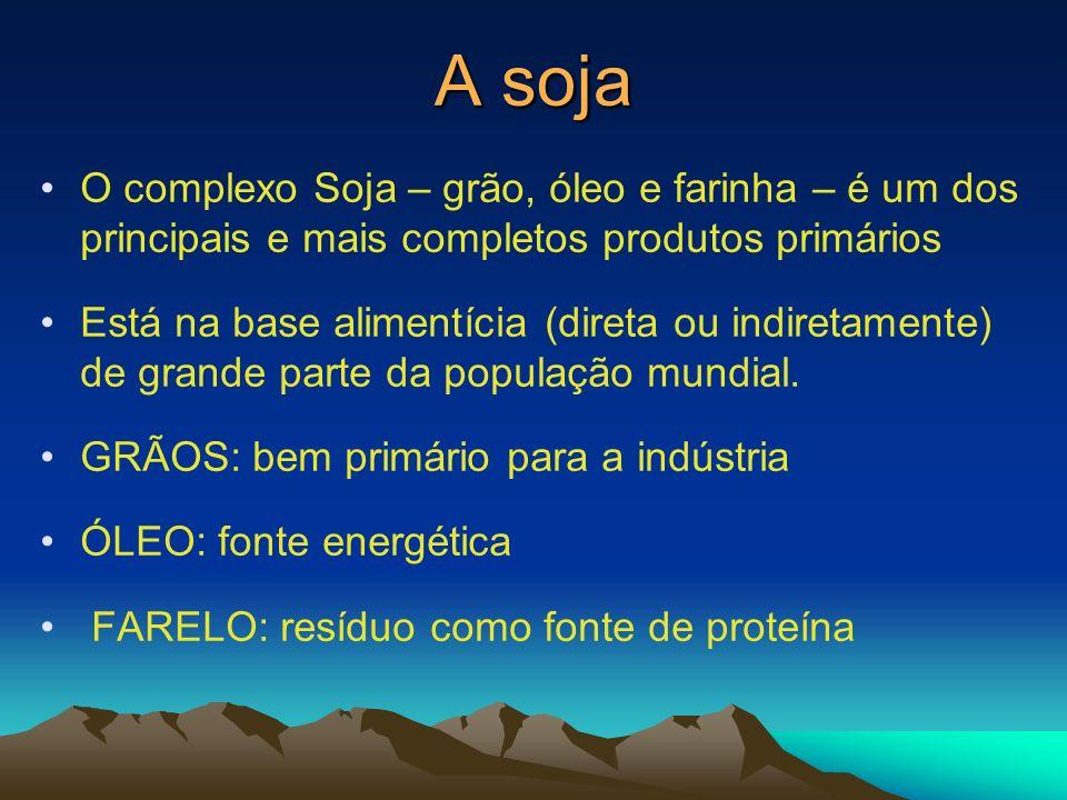 Rio Grande do Sul 1997/1998 O N DJ F M Produtividade O N DJ FM 1985/1986 Produtividade 1990/1991 O O N N DDJJ F F M M