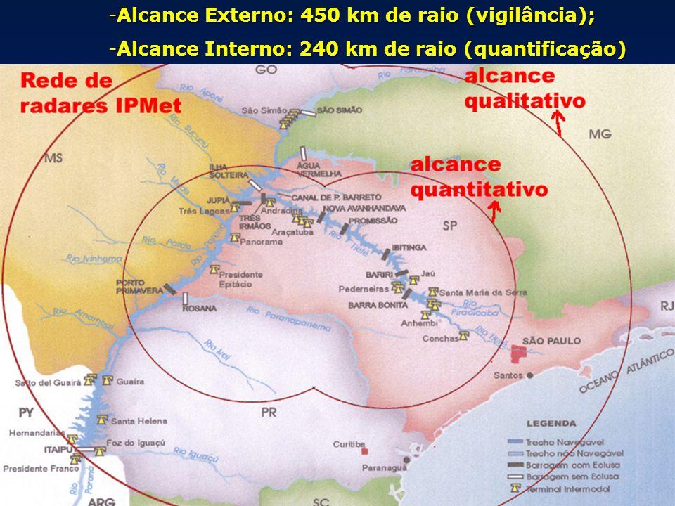 -Alcance Externo: 450 km de raio (vigilância); -Alcance Interno: 240 km de raio (quantificação)