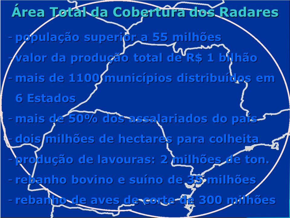 Área Total da Cobertura dos Radares -população superior a 55 milhões -valor da produção total de R$ 1 bilhão -mais de 1100 municípios distribuídos em