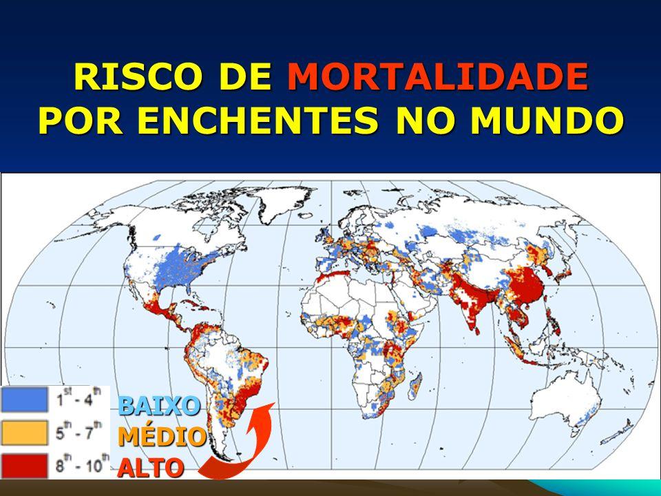 RISCO DE MORTALIDADE POR ENCHENTES NO MUNDO BAIXOMÉDIOALTO
