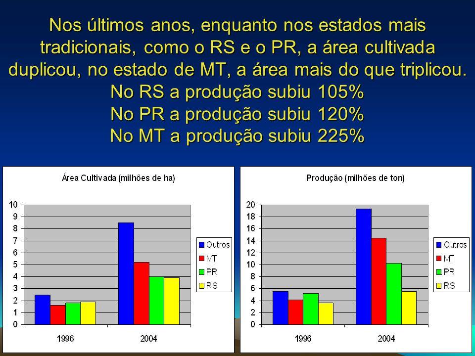 Mato Grosso Paraná Rio Grande do Sul Áreas de Estudo de Caso