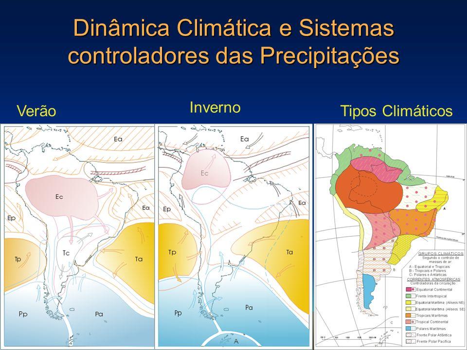 Dinâmica Climática e Sistemas controladores das Precipitações Verão Inverno Tipos Climáticos