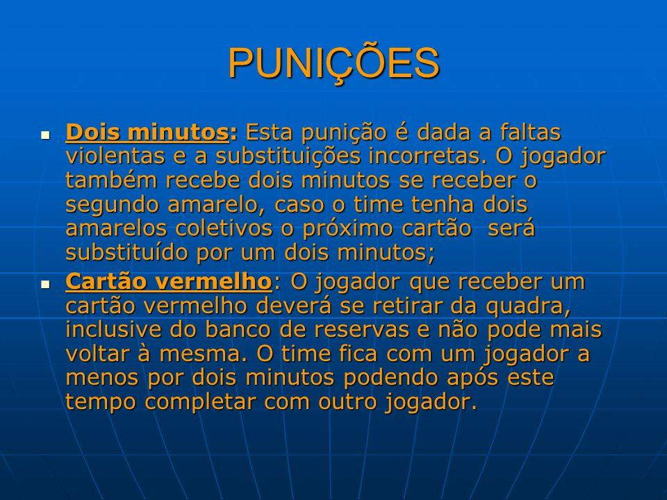 PUNIÇÕES Dois minutos: Esta punição é dada a faltas violentas e a substituições incorretas. O jogador também recebe dois minutos se receber o segundo