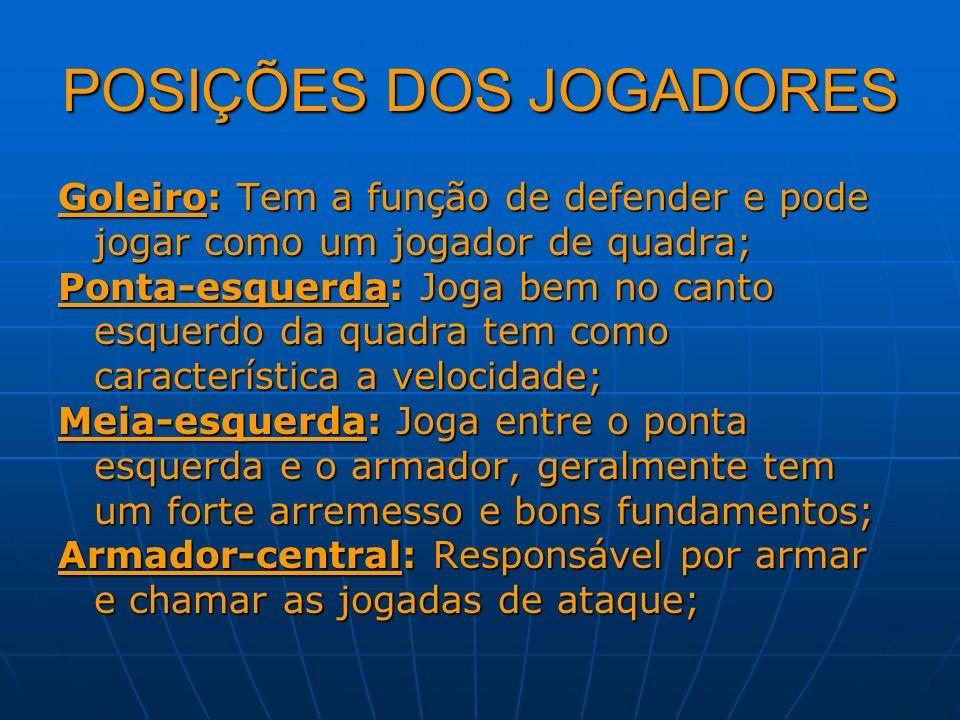 POSIÇÕES DOS JOGADORES Goleiro: Tem a função de defender e pode jogar como um jogador de quadra; Ponta-esquerda: Joga bem no canto esquerdo da quadra
