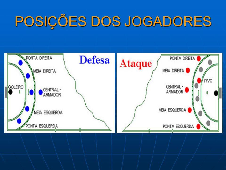 PRINCIPAIS REGRAS GOLEIRO: O goleiro é o único jogador que pode se deslocar em qualquer local da quadra; é o único que pode utilizar os pés, desde que dentro de sua área, para a defesa da bola.