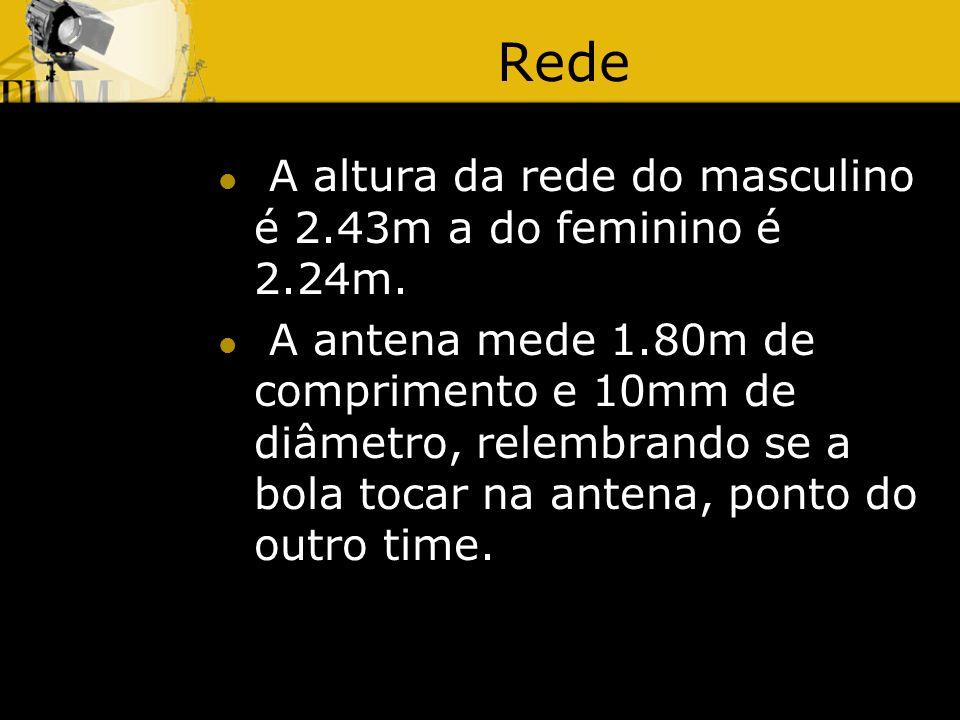 Rede A altura da rede do masculino é 2.43m a do feminino é 2.24m.