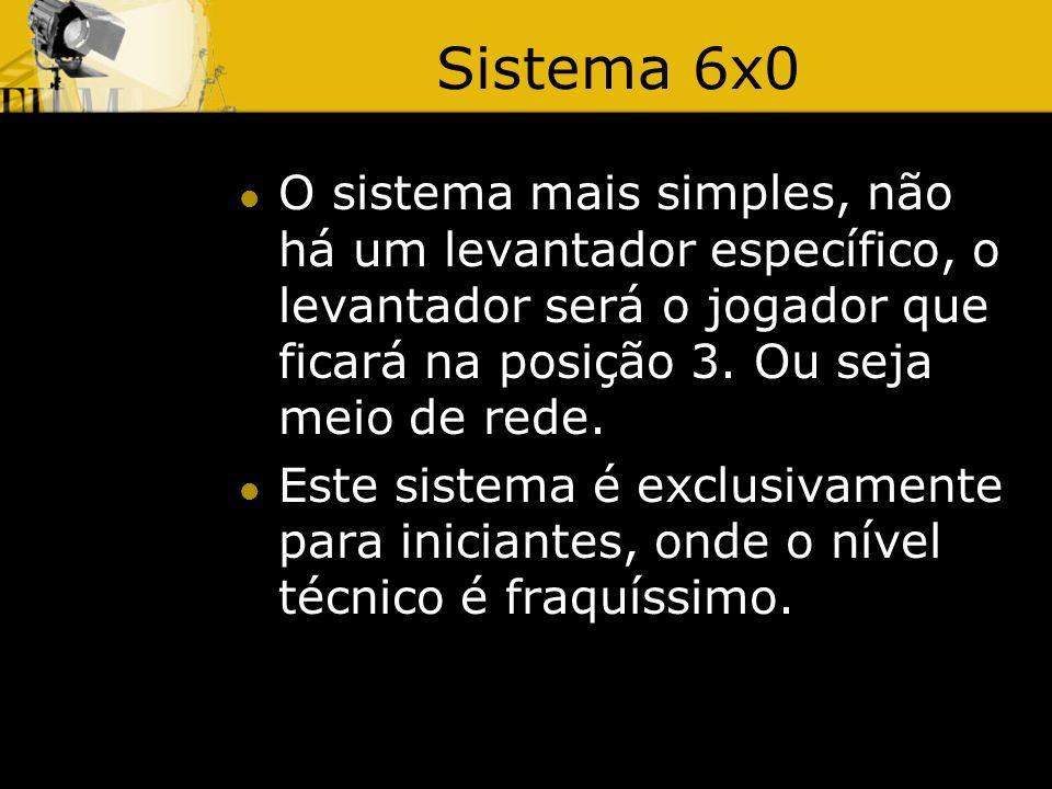 Sistema 6x0 O sistema mais simples, não há um levantador específico, o levantador será o jogador que ficará na posição 3.