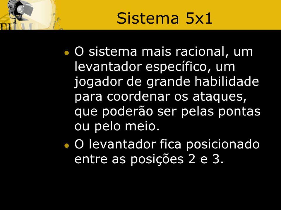 Sistema 5x1 O sistema mais racional, um levantador específico, um jogador de grande habilidade para coordenar os ataques, que poderão ser pelas pontas ou pelo meio.