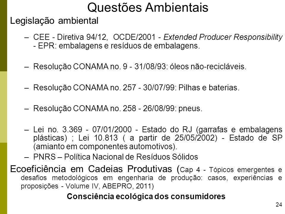 24 Questões Ambientais Legislação ambiental –CEE - Diretiva 94/12, OCDE/2001 - Extended Producer Responsibility - EPR: embalagens e resíduos de embala
