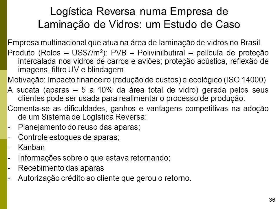 36 Logística Reversa numa Empresa de Laminação de Vidros: um Estudo de Caso Empresa multinacional que atua na área de laminação de vidros no Brasil. P