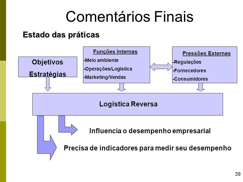 39 Comentários Finais Objetivos Estratégias Funções Internas -Meio ambiente -Operações/Logística -Marketing/Vendas Pressões Externas -Regulações -Forn