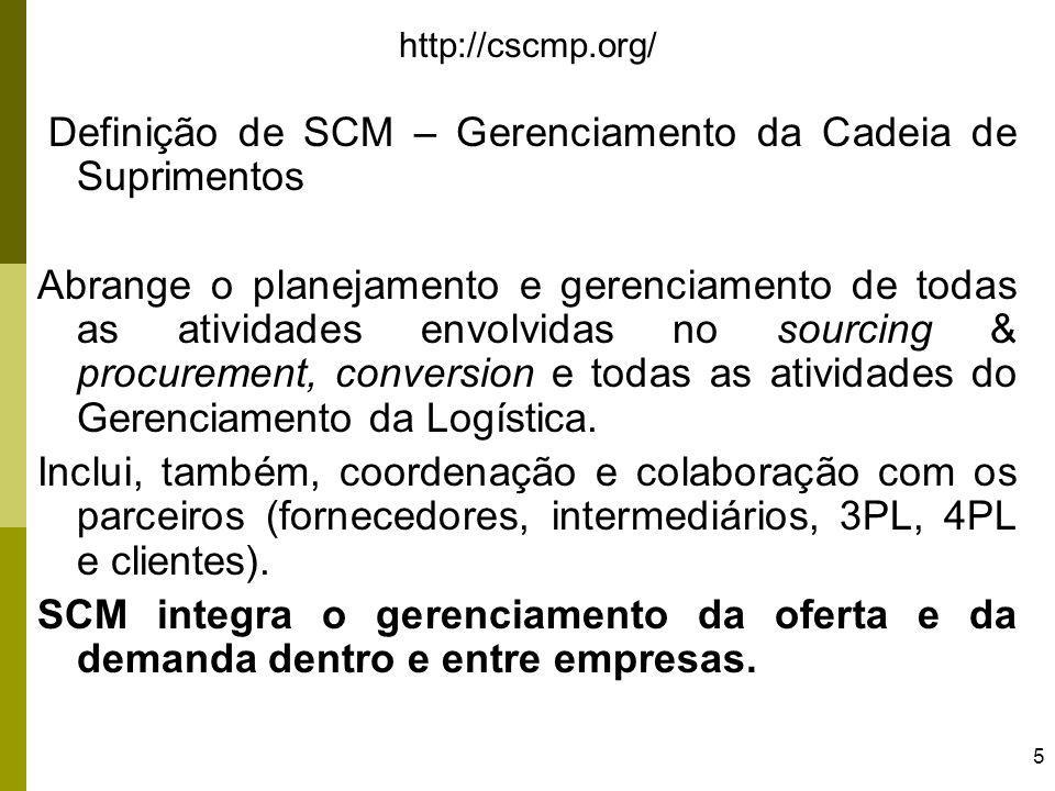 5 Definição de SCM – Gerenciamento da Cadeia de Suprimentos Abrange o planejamento e gerenciamento de todas as atividades envolvidas no sourcing & pro