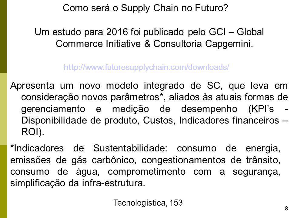 9 A Look at the Sustainable Supply Chain of 2030 http://2011.promatshow.com/seminars/?id=2002http://2011.promatshow.com/seminars/?id=2002 -13 sintomas de Supply Chain insustentáveis -Physical Internet: an open Global Logistics System leveraging interconnected Supply Networks through a standard collaborative protocols, modular containers and smart interfaces.