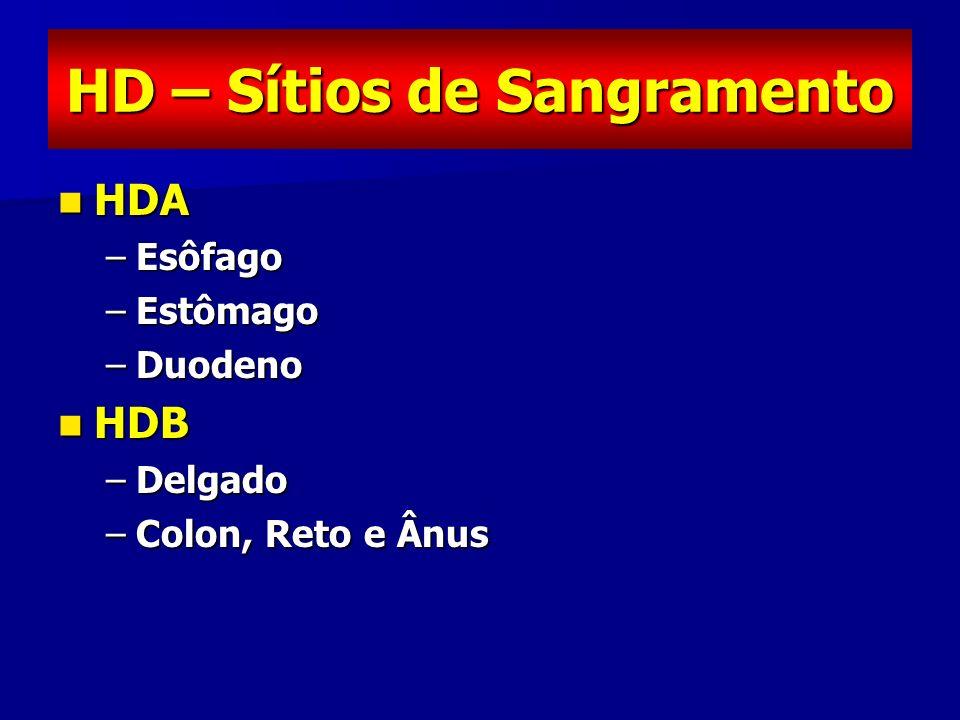HD – Sítios de Sangramento HDA HDA –Esôfago –Estômago –Duodeno HDB HDB –Delgado –Colon, Reto e Ânus