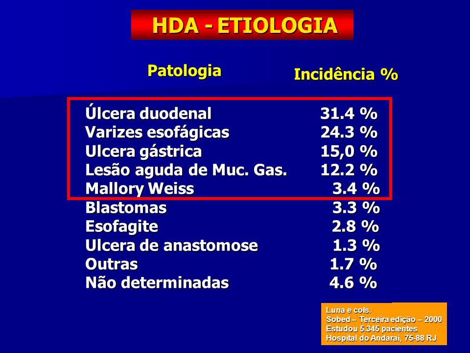 HDA - ETIOLOGIA HDA - ETIOLOGIA Luna e cols. Sobed – Terceira edição – 2000 Estudou 5.345 pacientes Hospital do Andarai, 75-88 RJ Úlcera duodenal 31.4