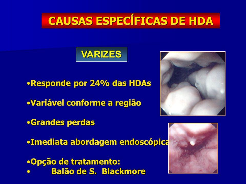 VARIZES Responde por 24% das HDAsResponde por 24% das HDAs Variável conforme a regiãoVariável conforme a região Grandes perdasGrandes perdas Imediata