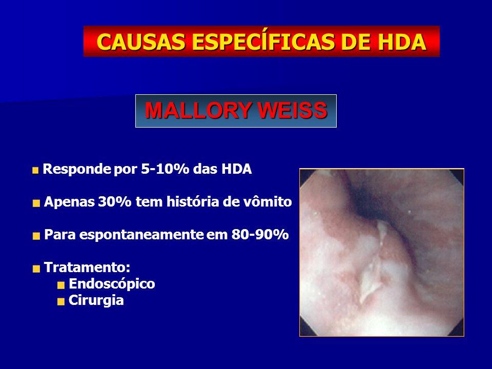 MALLORY WEISS Responde por 5-10% das HDA Apenas 30% tem história de vômito Para espontaneamente em 80-90% Tratamento: Endoscópico Cirurgia CAUSAS ESPE