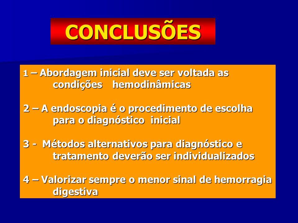 CONCLUSÕES 1 – Abordagem inicial deve ser voltada as condições hemodinâmicas 2 – A endoscopia é o procedimento de escolha para o diagnóstico inicial 3