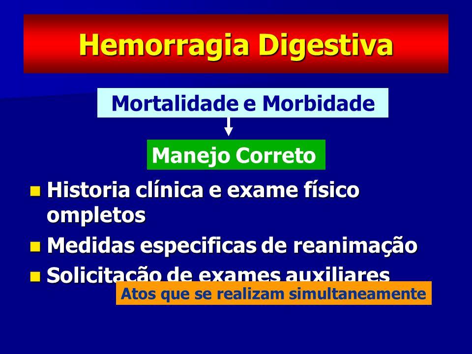 Hemorragia Digestiva Historia clínica e exame físico ompletos Historia clínica e exame físico ompletos Medidas especificas de reanimação Medidas espec