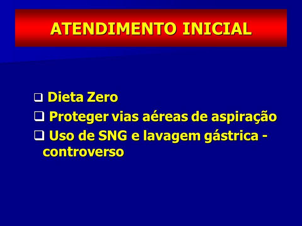 ATENDIMENTO INICIAL Dieta Zero Dieta Zero Proteger vias aéreas de aspiração Proteger vias aéreas de aspiração Uso de SNG e lavagem gástrica - controve