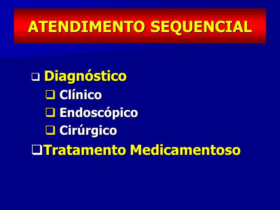 ATENDIMENTO SEQUENCIAL Diagnóstico Diagnóstico Clínico Clínico Endoscópico Endoscópico Cirúrgico Cirúrgico Tratamento Medicamentoso Tratamento Medicam