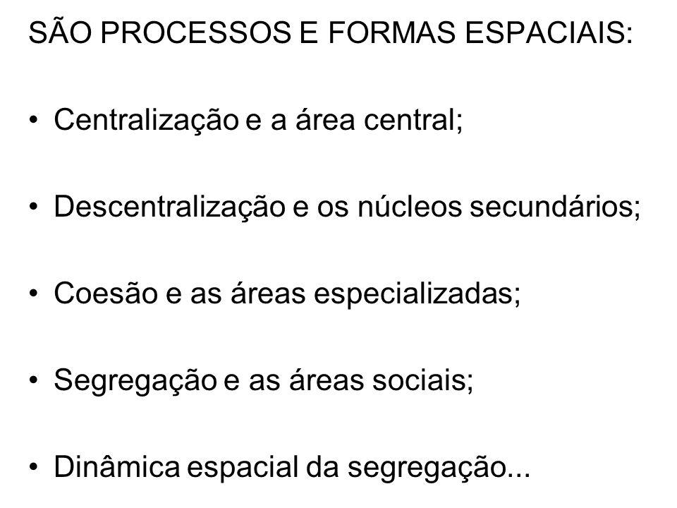 SÃO PROCESSOS E FORMAS ESPACIAIS: Centralização e a área central; Descentralização e os núcleos secundários; Coesão e as áreas especializadas; Segrega