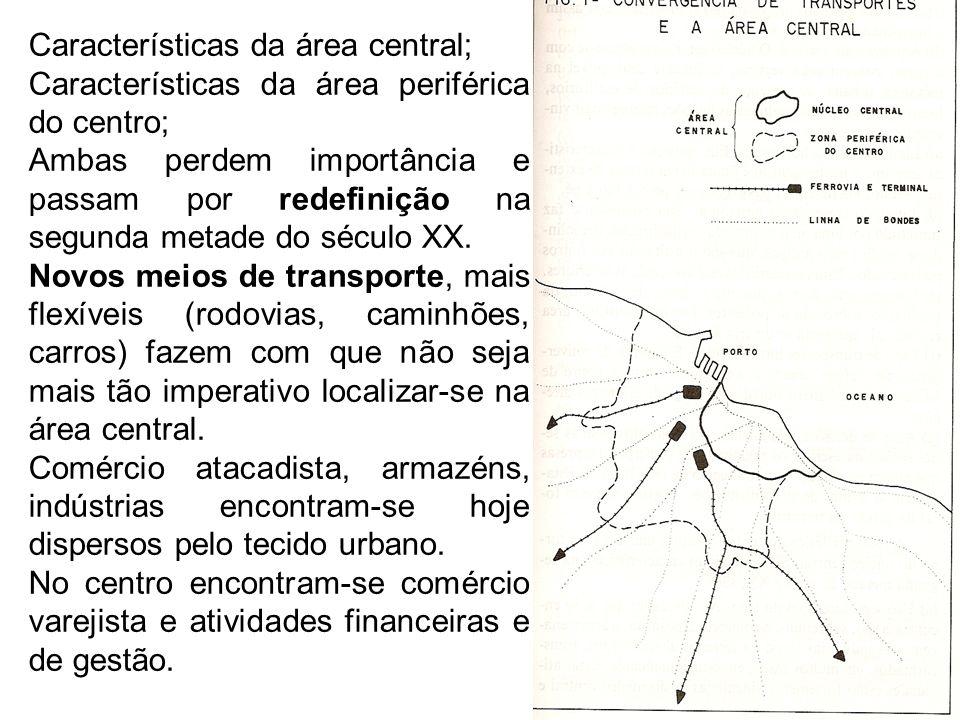 Características da área central; Características da área periférica do centro; Ambas perdem importância e passam por redefinição na segunda metade do