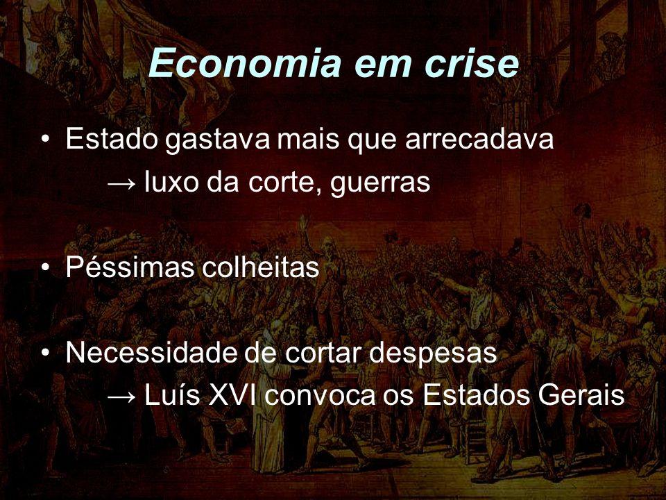 Economia em crise Estado gastava mais que arrecadava luxo da corte, guerras Péssimas colheitas Necessidade de cortar despesas Luís XVI convoca os Estados Gerais