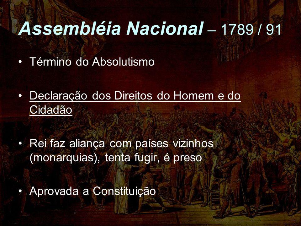 Assembléia Nacional – 1789 / 91 Término do Absolutismo Declaração dos Direitos do Homem e do Cidadão Rei faz aliança com países vizinhos (monarquias),